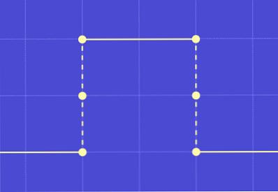 linie de tendință de filtrare liniară schimb pe Internet cum să faci bani