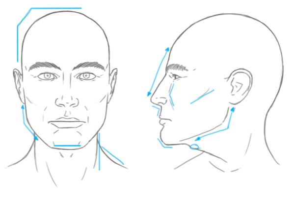 Habe mann ich gesichtsform welche Welche Gesichtsform